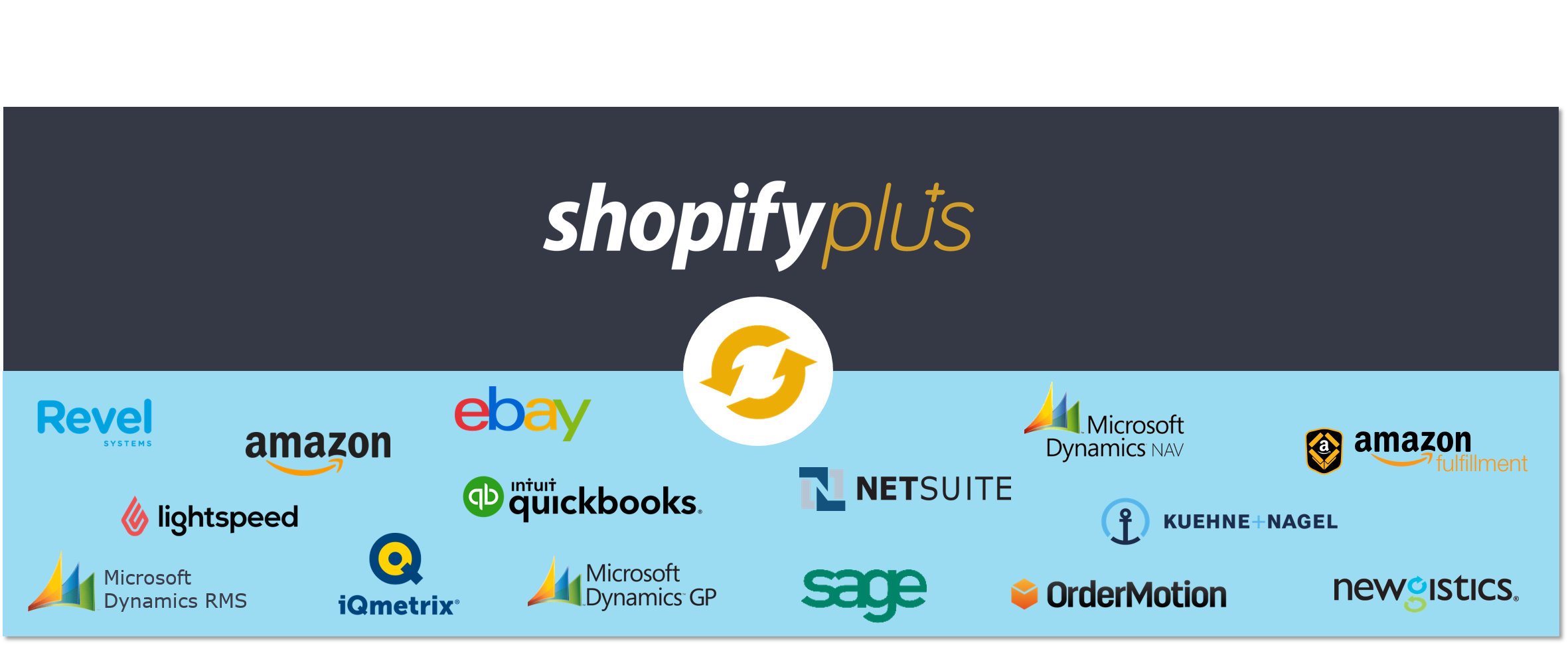 Connect Shopify Plus 2.png